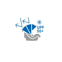 GÜNEŞ KORUMASI (UPF 50+)